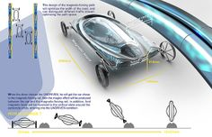 """A winner of the 2014 Driven/Undriven Michelin Design Challenge, the AKA24 concept designs a vehicle that switches between user-control & autonomy. Operating on a maglev-like system of tracks, the vehicle moves to the protected side walls vertically in """"undriven"""" mode & back to the center lane for the user-controlled """"driven"""" mode. Set your destination & kick back in the multi-position cabin or take the wheel to navigate your own way! Designers: Chuang Dong, Zhen Qiu, Haowen Deng"""