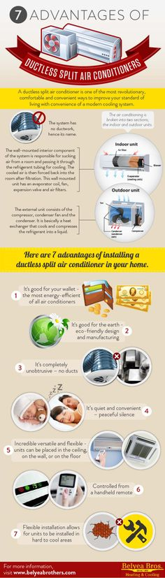 Infographic 7 Advantages of Ductless Split Air Conditioners | Infographics Creator