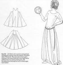 Google Image Result for http://medievalweddingdresses.ideasforweddings.net/wp-content/uploads/2009/05/cotehardie1.jpg
