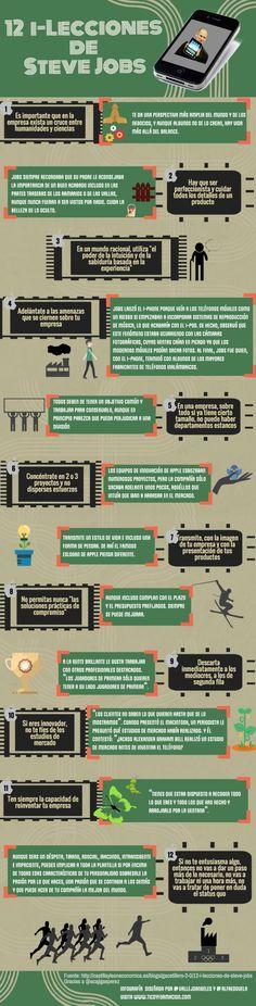 12 i-Lecciones de Steve Jobs Infografía de Alfredo Vela, a través de infografiasencastellano