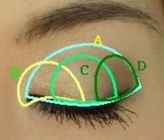 Direction for eye shadow