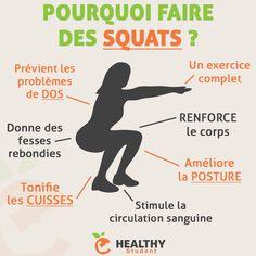 Pourquoi faire des squats