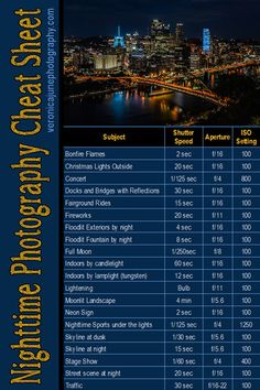 photography tips canon photography tips nikon Great tips for nighttime photography including settings and a FREE clip out cheat sheet to . Photography Settings, Dslr Photography Tips, Photography Cheat Sheets, Photography Tips For Beginners, Photography Lessons, Photoshop Photography, Photography Tutorials, Digital Photography, Amazing Photography