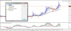 10 Pips Banking system - http://www.profitf.com/trading-software/10-pips-banking-system/
