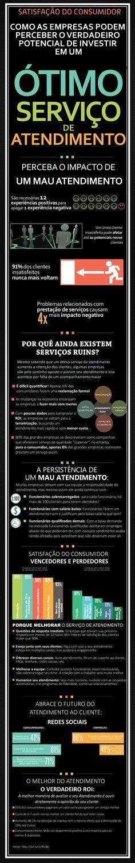 Dê ao seu cliente um atendimento de qualidade  Veja mais em: blog.bcash.com.br