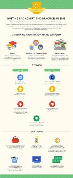 Google 2013 Yılı Kötü Reklam Kullanımı İstatistikleri [İNFOGRAFİK] | WebMasto