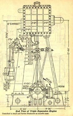 Plans for Everything, Free Steam Engine Plans Steam
