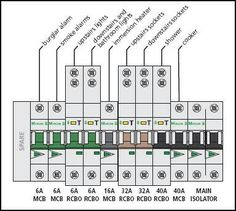 typical house wiring diagram electrical concepts. Black Bedroom Furniture Sets. Home Design Ideas