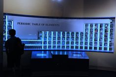 Stunning photo of the large display at the Houston Museum of Natural Science - many image sizes available:  File:Periodic table HMNS.jpg