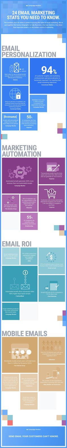 24 Email Marketing Stats to Guide Your 2018 Strategy [Infographic] #internetmarketingstrategy