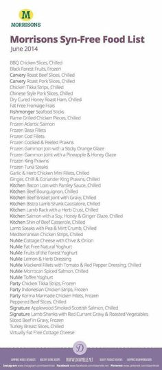 Morrisons Syn-Free Shopping List on the SlimmingWorld ExtraEasy plan - June 2014 Slimming World Shopping List, Slimming World Syn Values, Slimming World Recipes Syn Free, My Slimming World, Shopping Lists, Slimming Word, Slimming Eats, Torte Nutella, Syn Free Food