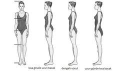 Hangisi Sensin ? Proporsiyonuna Göre Vücut Tipini Öğren!