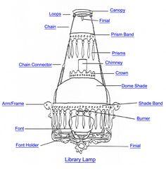 Anatomy of a chandelier...   Chandeliers   Pinterest   Chandeliers ...