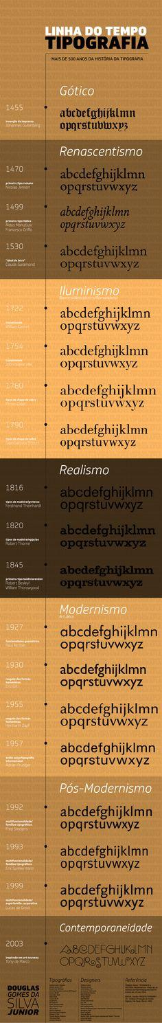 Trabalho Acadêmico: Cartaz baseado na história da tipografia (Designer: Douglas Junior)