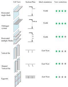 Solar Shading - Bembook