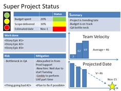 Here are some ideas for project status reports. The 1 Pager On this one I am trying to communicate all the important stuff on a single page. At the top I've got how we are doing for time, money and…