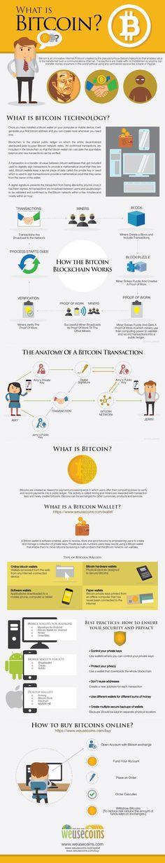 Reggie middleton blockchain