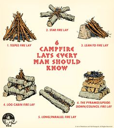 The 6 Fire Lays Every Man Should Know   The Art of Manliness