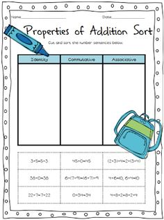 math worksheet : associative property properties of addition and anchor charts on  : Addition Properties Worksheets 3rd Grade