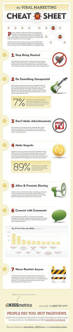 7 Steps to a Viral Marketing Campaign #traffic #traffictips traffic tips #tips increase grow