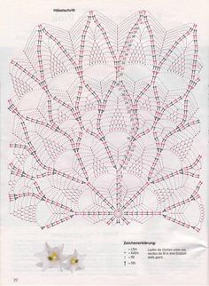 Good Screen Crochet Doilies circle Concepts Although most of the doilies that you see in stores today are manufactured from paper or machine lac Scrap Yarn Crochet, Annie's Crochet, Crochet Doily Diagram, Crochet Cross, Crochet Mandala, Crochet Flower Patterns, Crochet Chart, Crochet Home, Thread Crochet