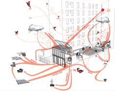 Atelier d'Architecture Autogéré Organic Recipes, Screen Shot, Illustration Art, Illustrations, Kids Rugs, Urban, Architecture, Spaces, Art
