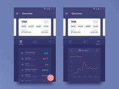 Hey guys) I'm glad to show you finance application that will help you to control your finances. The application also includes an opportunity to set goals and financial consulting. Mobile Ui Design, App Ui Design, Flat Design, Financial Apps, Android Design, Finance Jobs, App Design Inspiration, Mobile App, Gifts