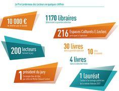Lancement du Prix Landerneau des Lecteurs présidé par Christophe Ono-dit-Biot