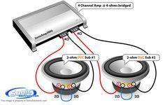 Amplifier wiring diagrams Pinterest Diagram, Car audio