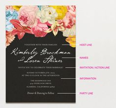 Black wedding invitation with white wording and decorated with flowers, with notes on the various parts of wedding invitation wording