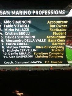 San Marino team,Full...