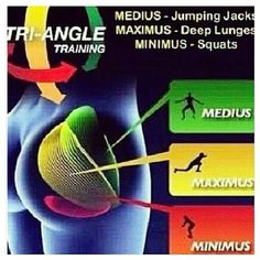 Glute Exercises - Best Results