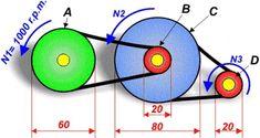 Tecnología en la ESO: Mecanismos: Sistemas de poleas y engranajes