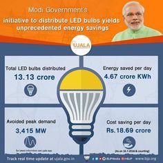 हमारे किसान भाइयो के लिए खुशखबरी, श्री नरेन्द्र मोदी सरकार ने की दालों के न्यूनतम समर्थन मूल्य में वृद्धि ! www.facebook.com/AshokGoelBJP/