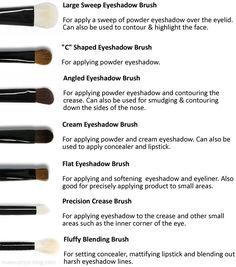 """Eyeshadow Brushes: When it comes to eye brushes the amount of different bristles, shapes, sizes and densities are endless. I love using different eyeshadow brushes to create different looks and above are the most common variations on the market and the most used ones. Not all of these are essential for beginners or everyday makeup wearers, you can still create gorgeous eyeshadow looks with just a standard """"C"""" eyeshadow brush, a precision crease brush and fluffy blending eyeshadow ..."""