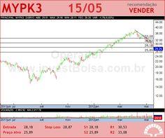 IOCHP-MAXION - MYPK3 - 15/05/2012