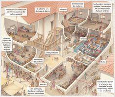 Roman Architecture, Ancient Architecture, Interior Architecture, Ancient Rome, Ancient Greece, Myths & Monsters, Mycenae, Roman City, Fantasy City