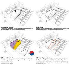 Ying yang public library by evgeny markachev + julia kozlova. big diagrams are now universalbut very clear! Public Library Architecture, Public Library Design, Form Architecture, University Architecture, Architecture Concept Diagram, Public Libraries, Parti Diagram, Conceptual Sketches, Urban Design Concept