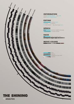 film data visualization
