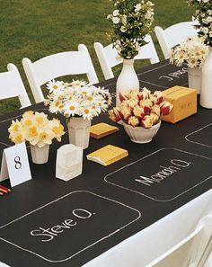 Tischsets als Platzkarten