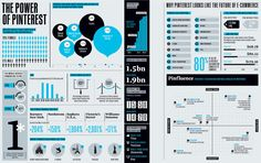 Infographic: The Astounding Power Of Pinterest | Co.Design | business + design