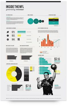 inside the nfl, information design, infographics Web Design, Chart Design, Graph Design, Design Trends, Data Visualization Examples, Information Visualization, Data Visualisation, Information Design, Information Graphics