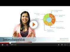 360° E-Learning: Introducción al curso virtual por ClickFeliz