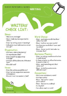 The Writers' Checklist outlines key indicators for students to consider as they reflect on their own writing. Some Words, New Words, Teaching Kids To Write, 5th Grades, Improve Yourself, Classroom, Student, Messages, Education