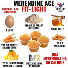 Conseils fitness en nutrition et en musculation. Healthy Recepies, Healthy Snacks, Eat On A Budget, Tips Fitness, Macro Meals, Food Obsession, Happy Foods, Brain Food, Nutrition