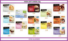 93 Best Cheese syn values images | Slimming world syns ...