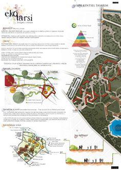 Ekolojik kentsel tasarım yarışması Architecture Plan, Landscape Architecture, Landscape Design, Architecture Drawing Sketchbooks, Urban Design Concept, Ecology Design, Urban Analysis, Architectural Section, Concept Diagram