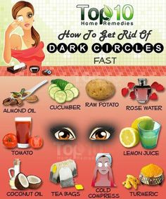 Top ten home remedies on how to get rid of dark circles fast