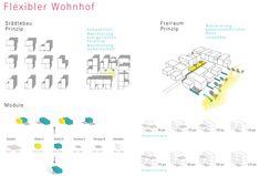3. Preis: Hofhaus   Prinzip