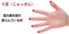 血圧を下げるツボ【耳・手・足】10分の即効性
